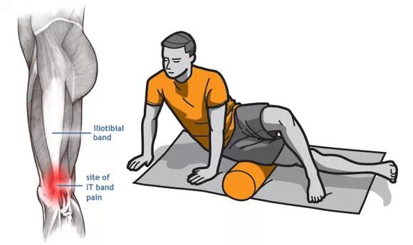 压膝盖方法图解