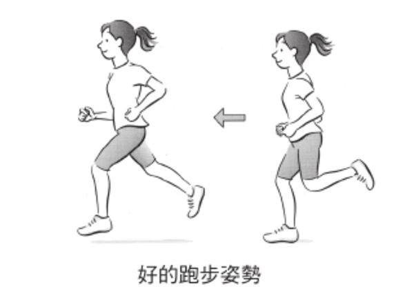 跑步简笔画图片