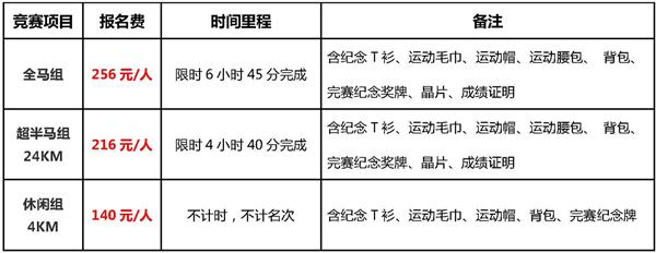 2016台湾桃园马拉松-赛事介绍-益跑网赛事报名