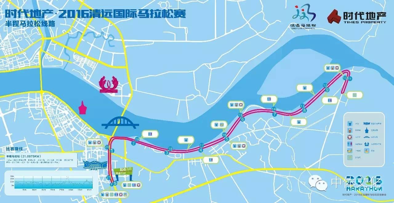 迷你马拉松路线为清远市体育公园---凤翔大道---北江二路---龙马
