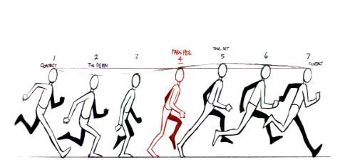 四足动物跑步分解图